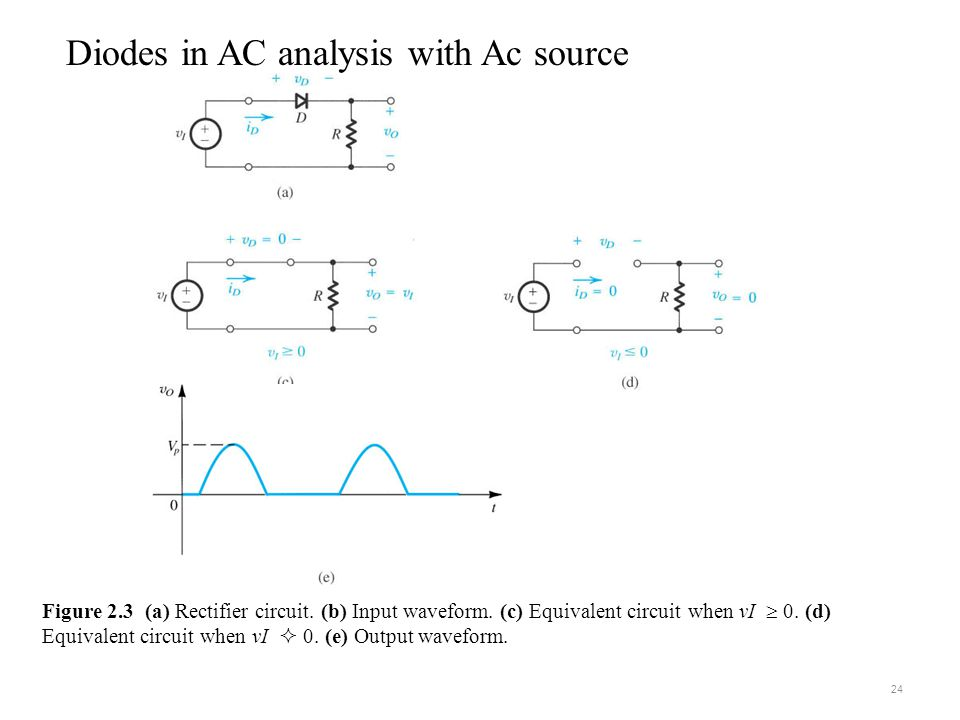 Diodes in AC analysis with Ac source