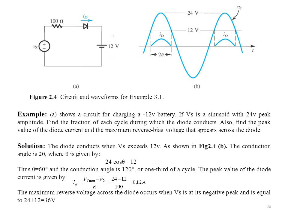 Figure 2.4 Circuit and waveforms for Example 3.1.