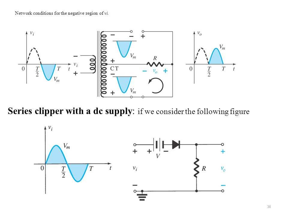 Series clipper with a dc supply: if we consider the following figure