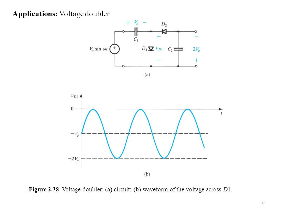 Applications: Voltage doubler