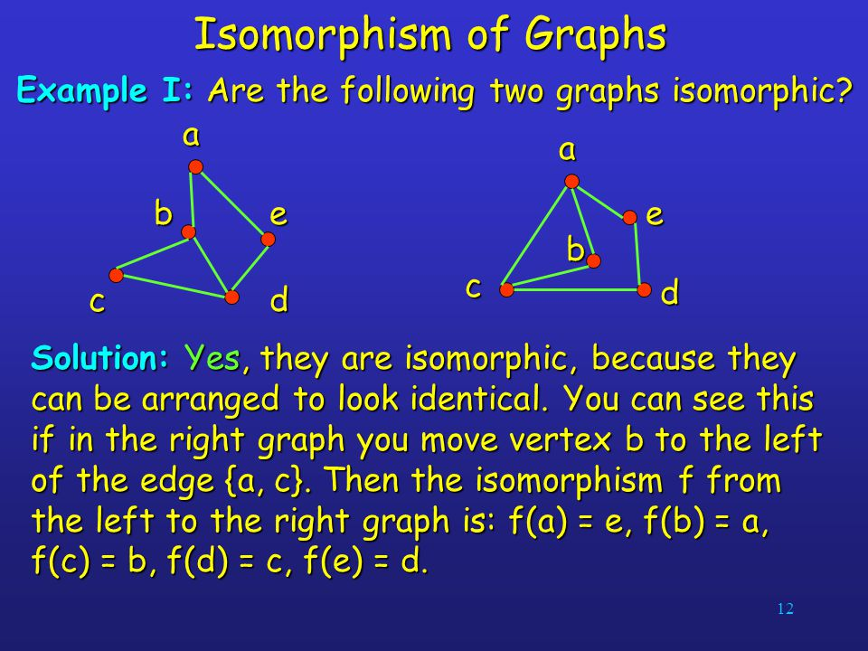 Isomorphism of Graphs Example I: Are the following two graphs isomorphic d. a. b. c. e. d. a.