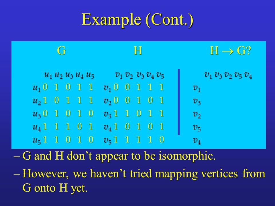Example (Cont.) G H H  G G and H don't appear to be isomorphic.