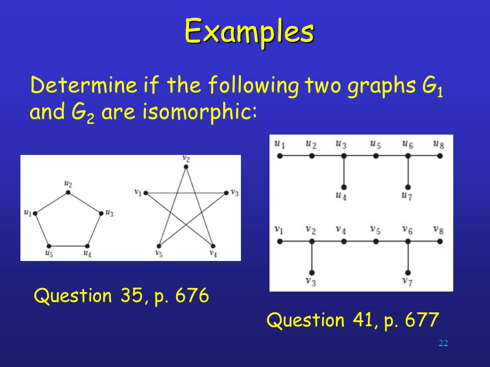 Examples Determine if the following two graphs G1 and G2 are isomorphic: Question 35, p.