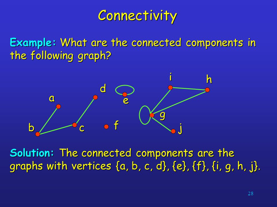 Connectivity Example: What are the connected components in the following graph a. b. c. d. i.