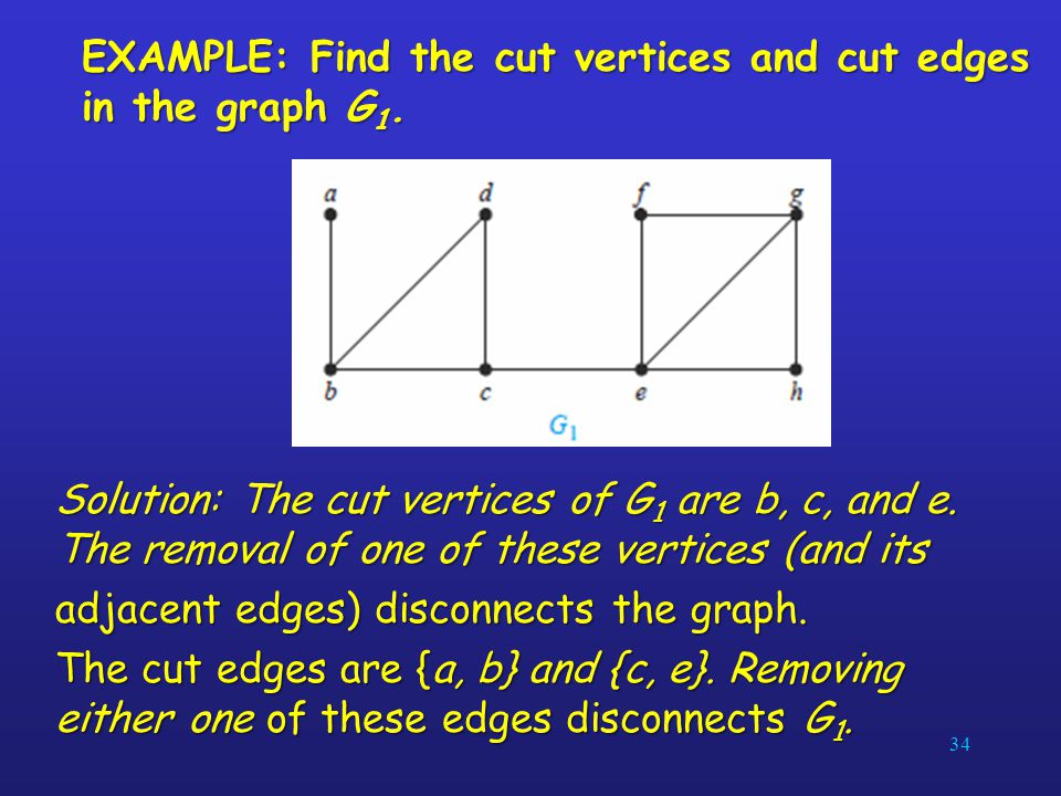 EXAMPLE: Find the cut vertices and cut edges in the graph G1.
