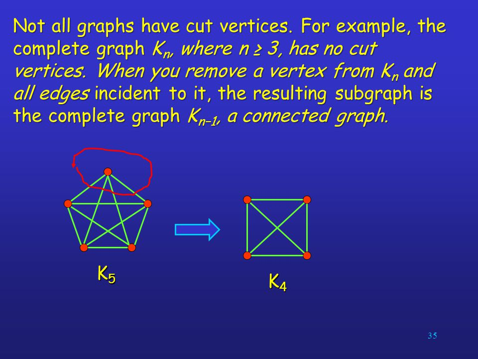 Not all graphs have cut vertices