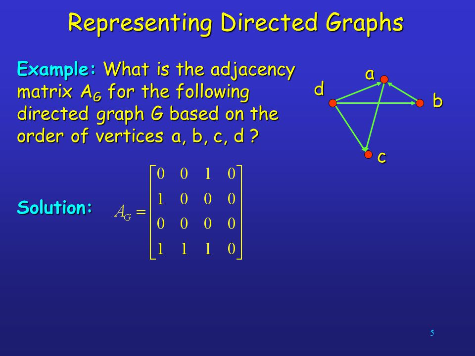 Representing Directed Graphs