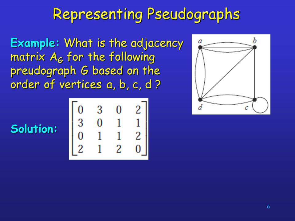 Representing Pseudographs