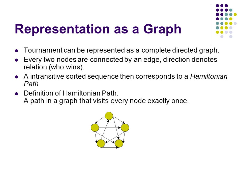 Representation as a Graph