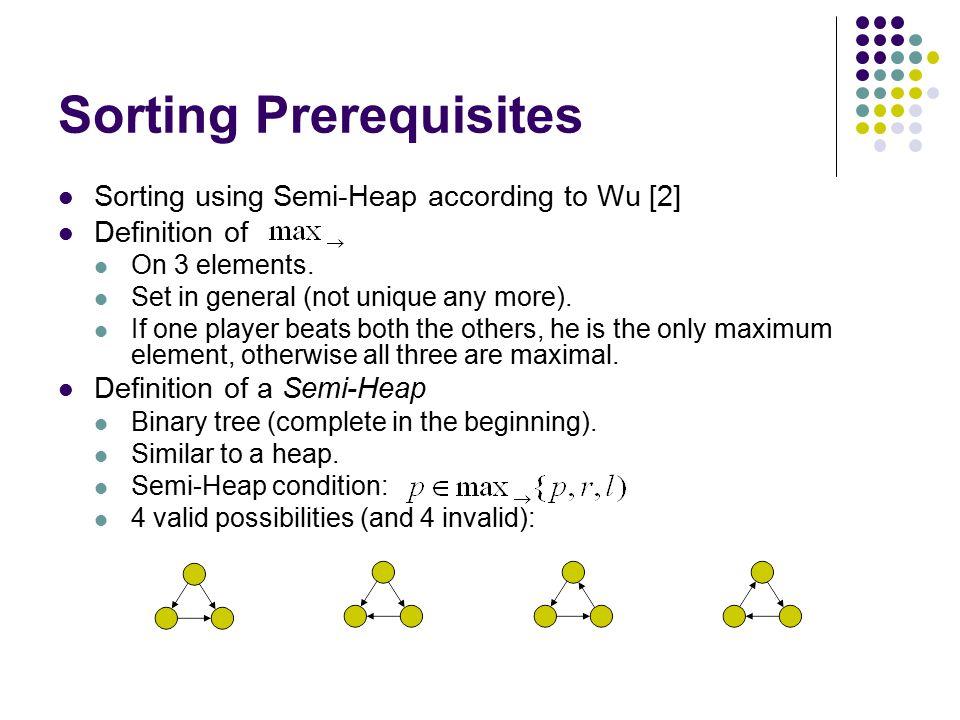 Sorting Prerequisites