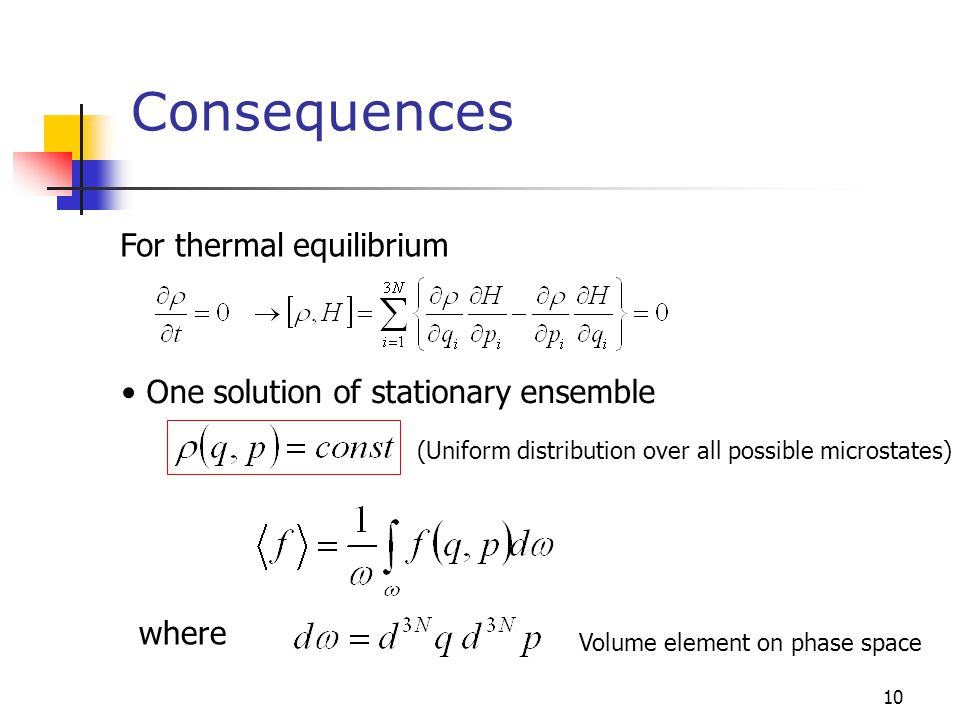 Consequences For thermal equilibrium