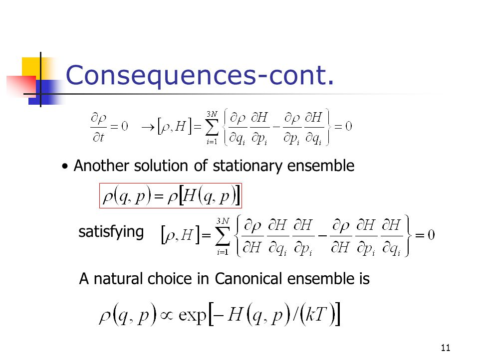 Consequences-cont. Another solution of stationary ensemble satisfying
