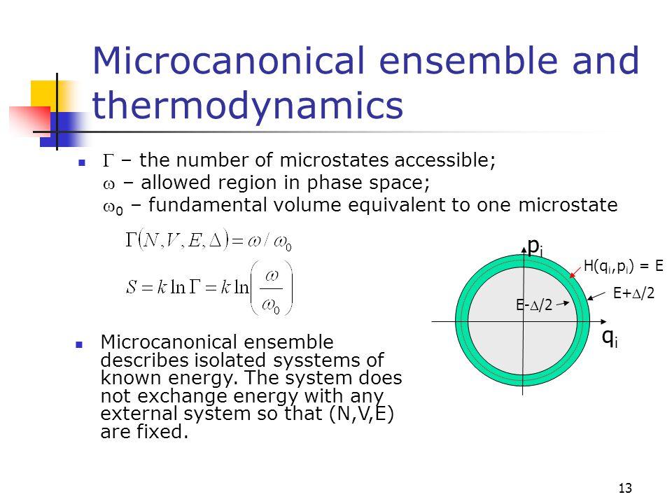 Microcanonical ensemble and thermodynamics