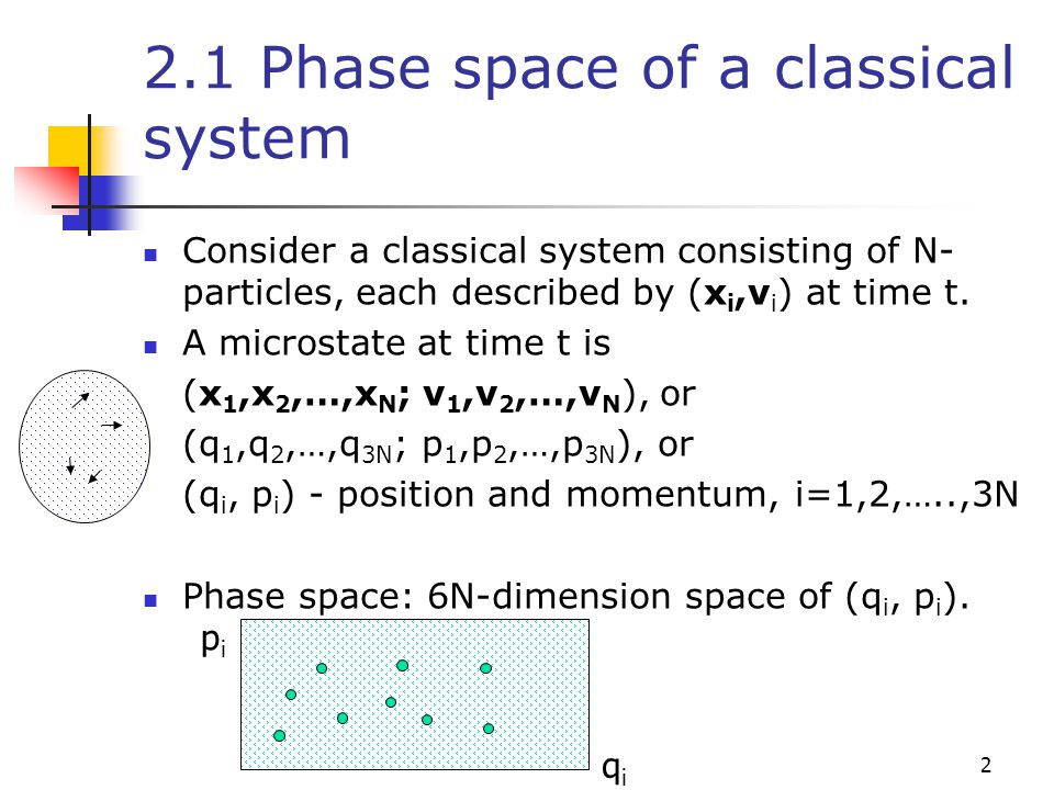 2.1 Phase space of a classical system