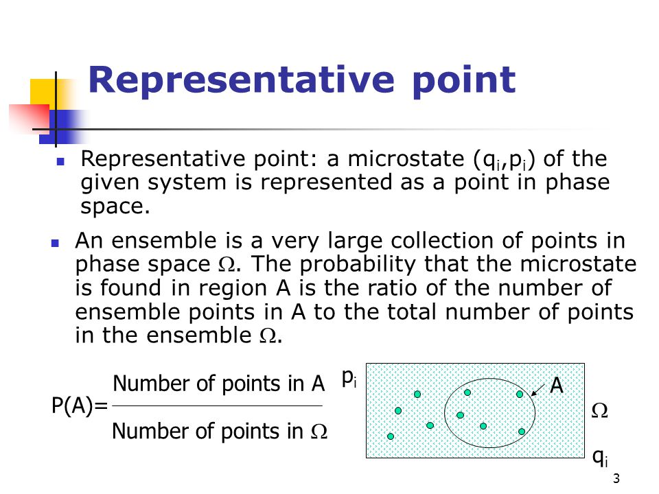 Representative point Representative point: a microstate (qi,pi) of the given system is represented as a point in phase space.