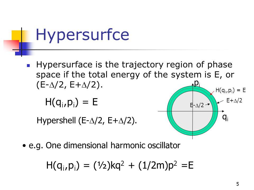 Hypersurfce H(qi,pi) = E H(qi,pi) = (½)kq2 + (1/2m)p2 =E