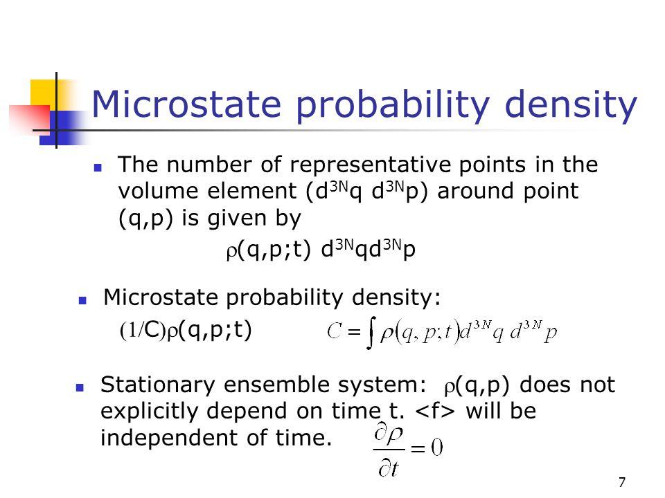 Microstate probability density