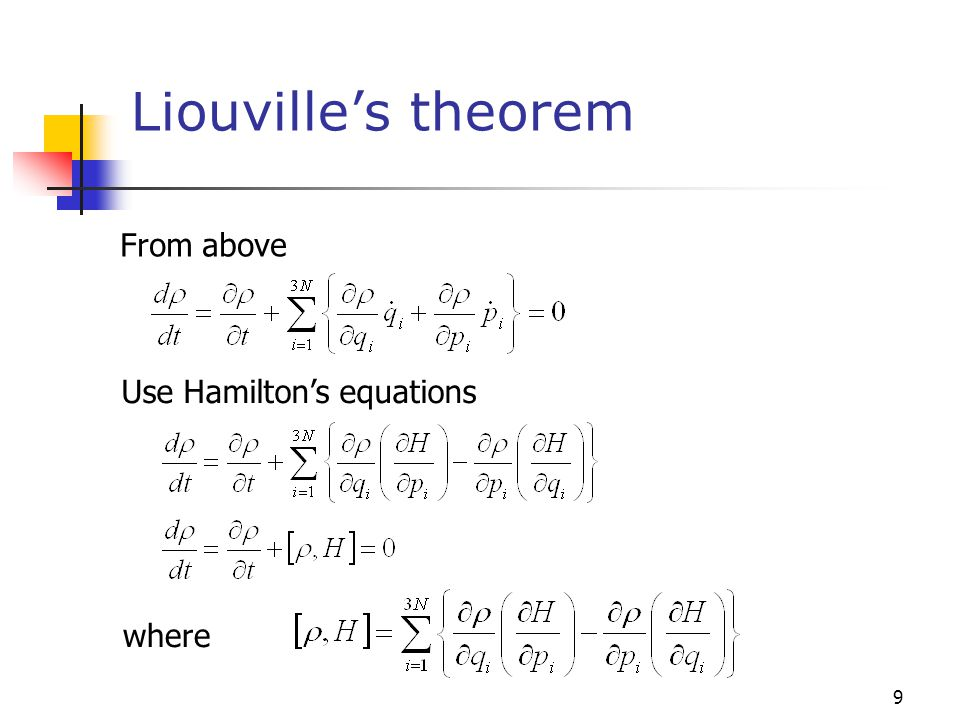 Liouville's theorem From above Use Hamilton's equations where
