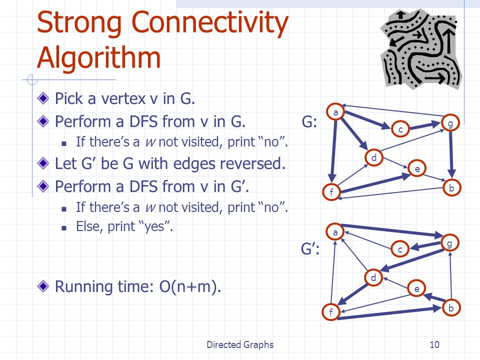 Strong Connectivity Algorithm