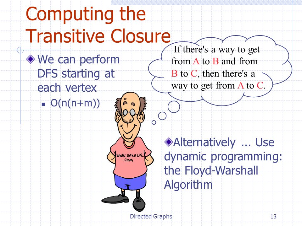 Computing the Transitive Closure