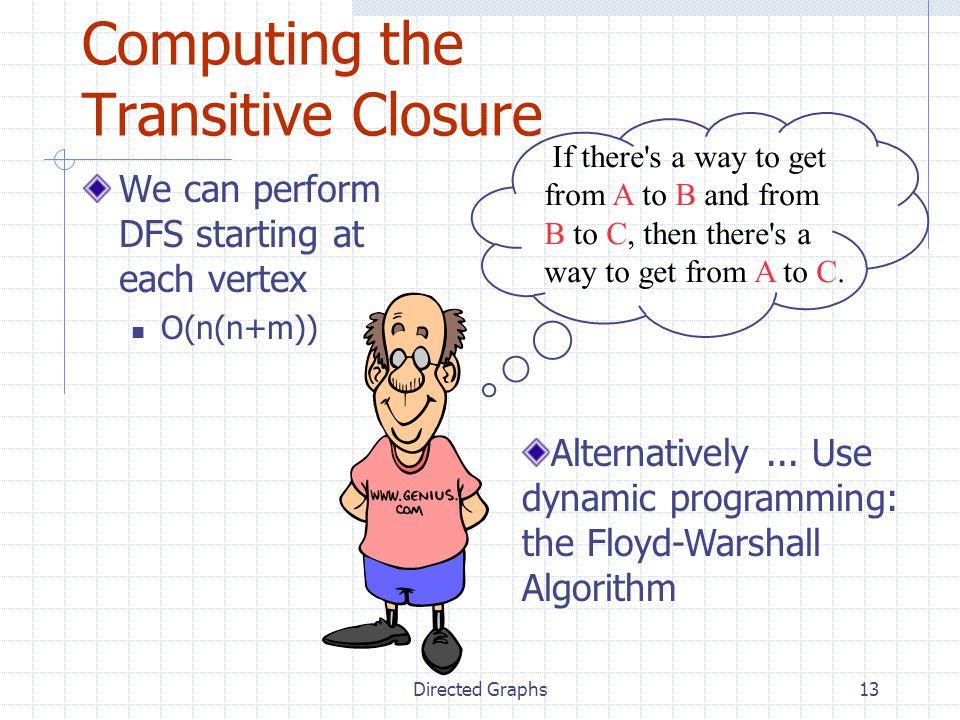 Computing the Transitive Closure