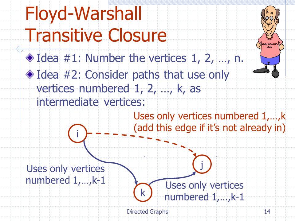 Floyd-Warshall Transitive Closure