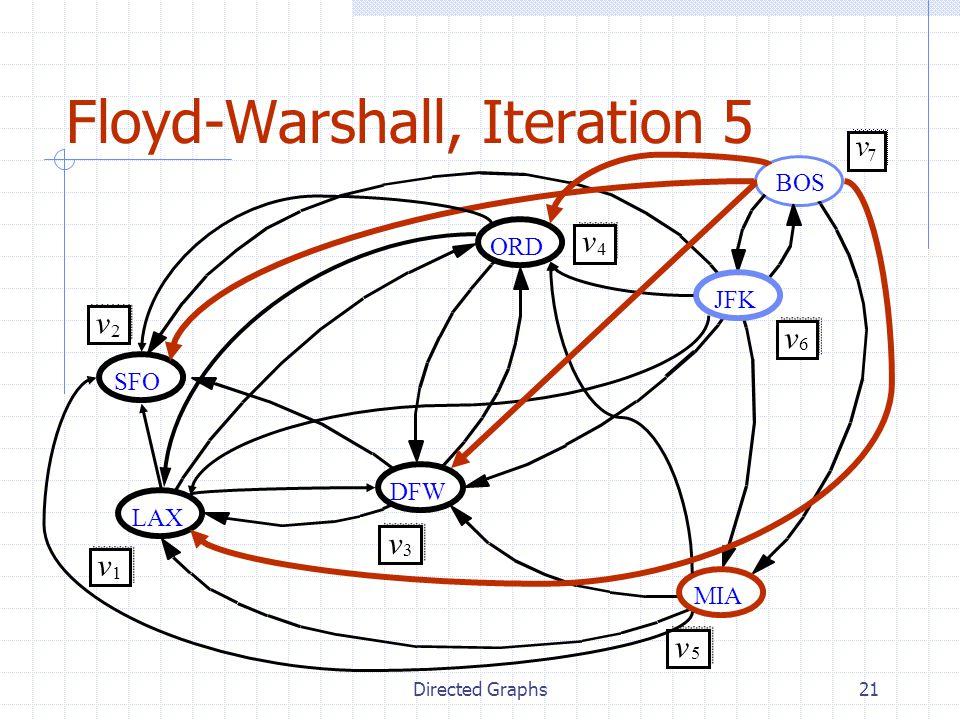Floyd-Warshall, Iteration 5