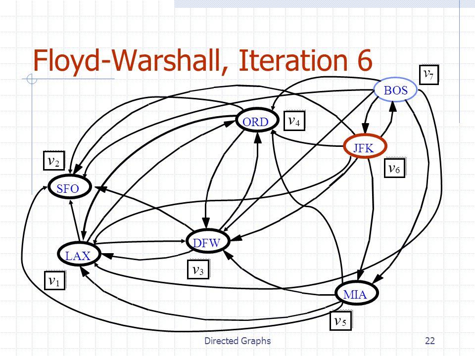Floyd-Warshall, Iteration 6