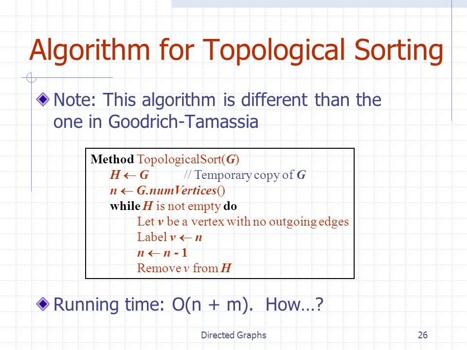 Algorithm for Topological Sorting