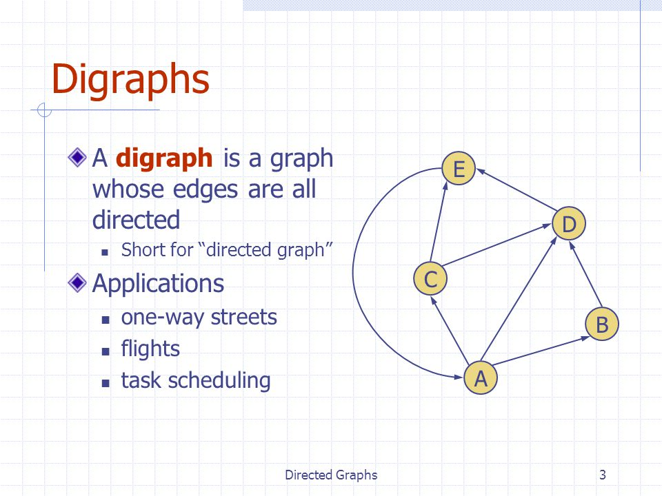 Digraphs A digraph is a graph whose edges are all directed