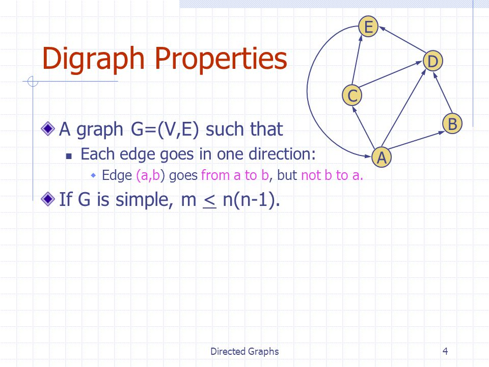 Digraph Properties A graph G=(V,E) such that