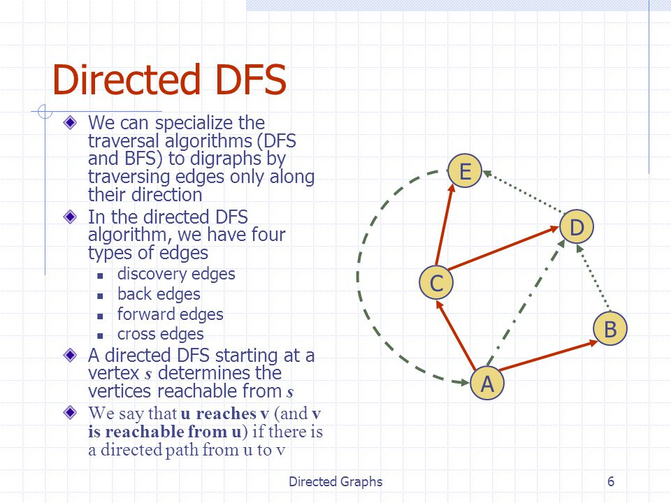 Directed DFS We can specialize the traversal algorithms (DFS and BFS) to digraphs by traversing edges only along their direction.
