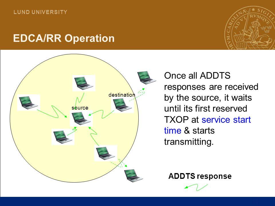 EDCA/RR Operation
