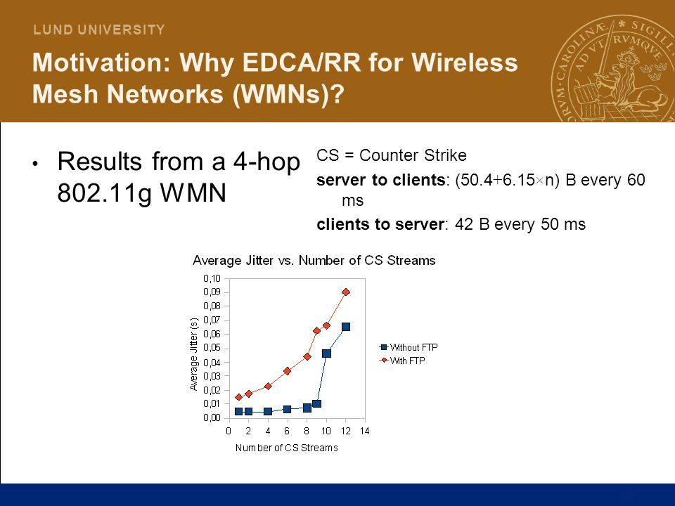 Motivation: Why EDCA/RR for Wireless Mesh Networks (WMNs)