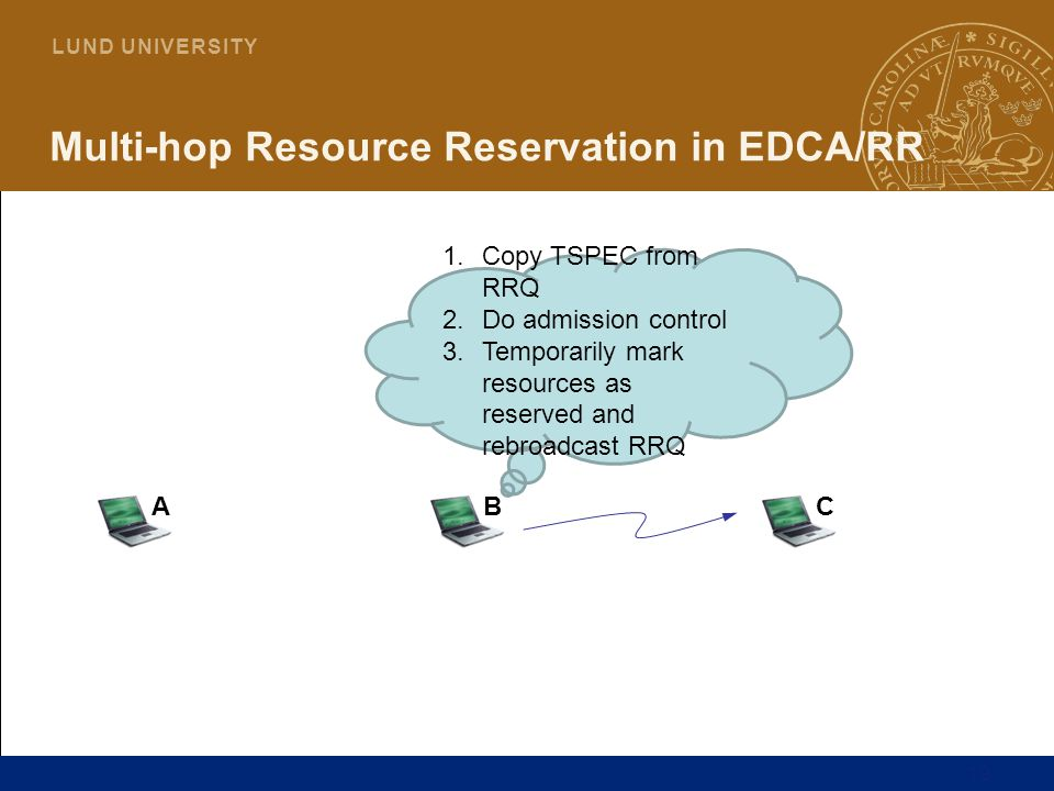 Multi-hop Resource Reservation in EDCA/RR