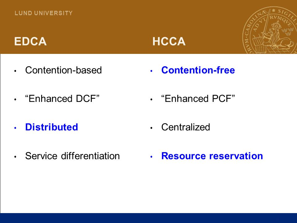 EDCA HCCA Contention-based Enhanced DCF Distributed