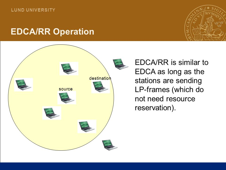 EDCA/RR Operation EDCA/RR is similar to EDCA as long as the stations are sending LP-frames (which do not need resource reservation).
