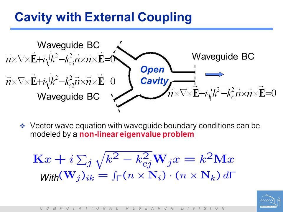 Cavity with External Coupling