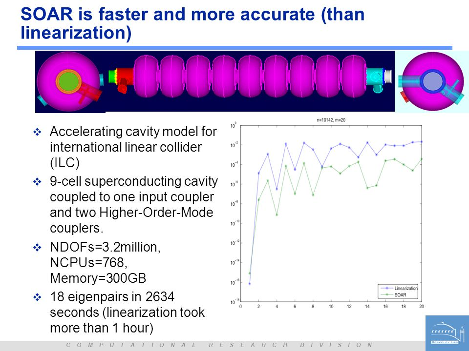 SOAR is faster and more accurate (than linearization)