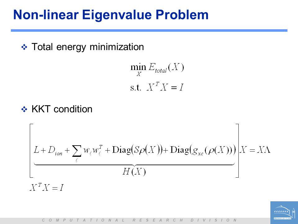 Non-linear Eigenvalue Problem