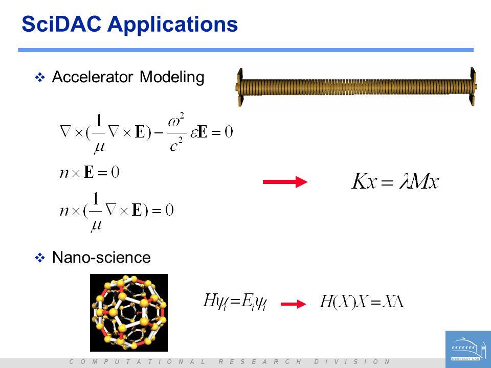 SciDAC Applications Accelerator Modeling Nano-science