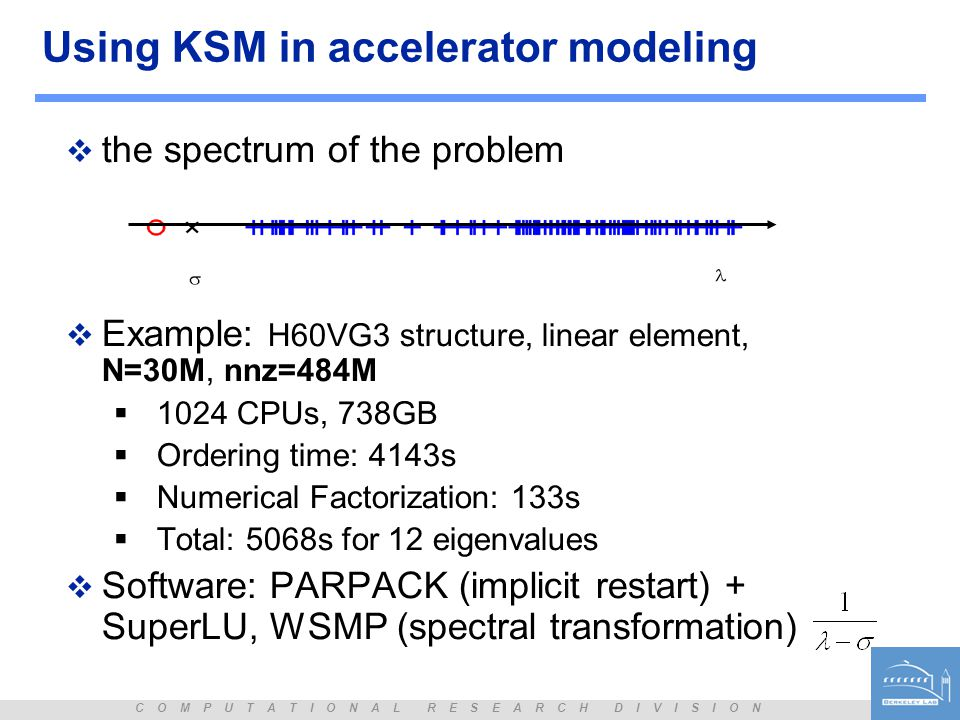 Using KSM in accelerator modeling