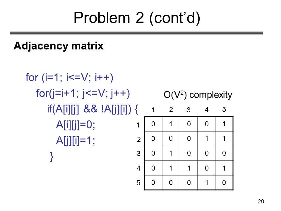 Problem 2 (cont'd) Adjacency matrix for (i=1; i<=V; i++)