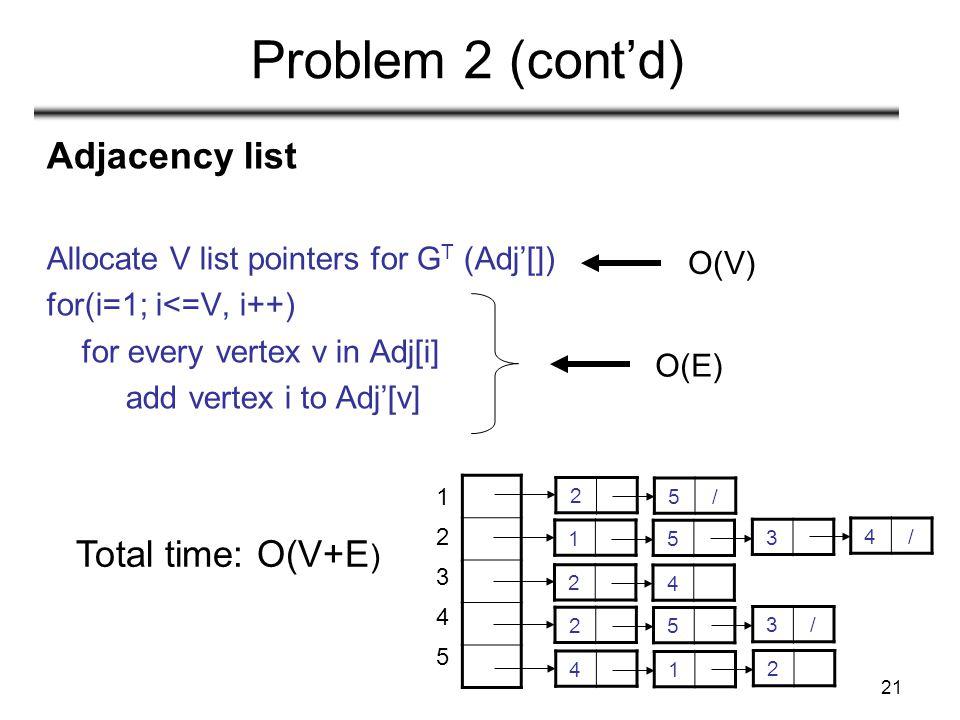 Problem 2 (cont'd) Adjacency list Total time: O(V+E)