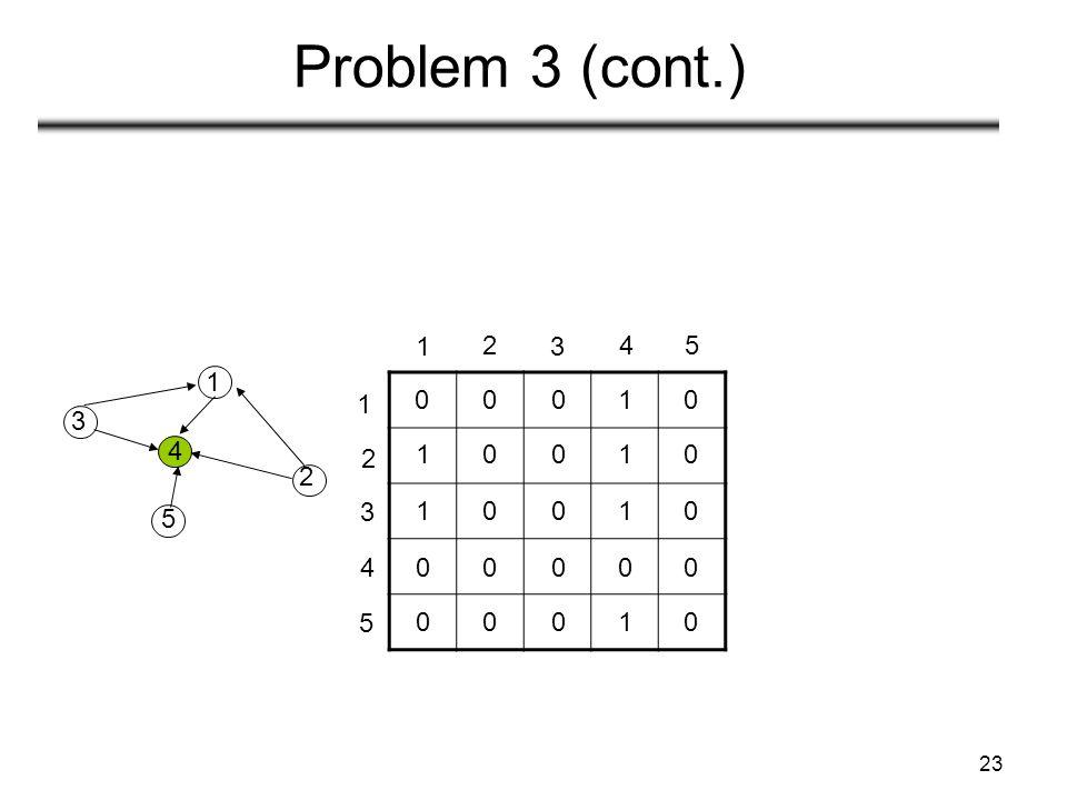 Problem 3 (cont.) 1 2 3 4 5 1 1 1 3 4 2 1 2 5 3 1 4 5 1