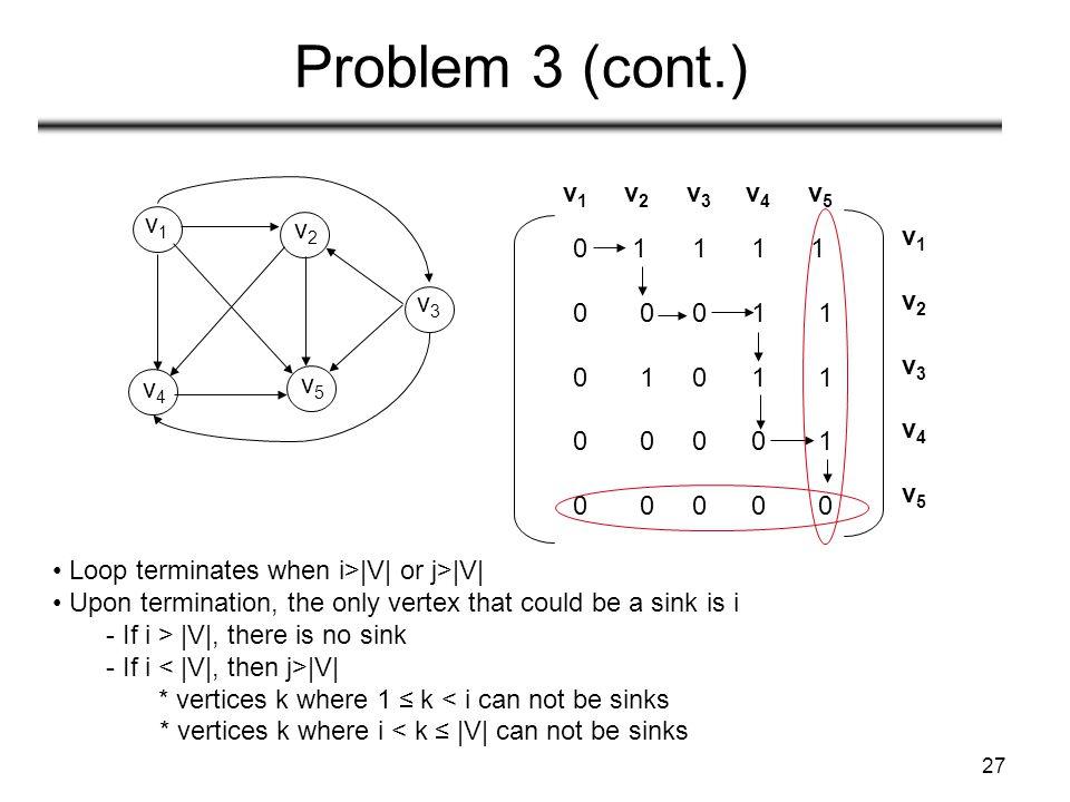 Problem 3 (cont.) v1 v2 v3 v4 v5 v1 v2 v1 0 1 1 1 1 v2 0 0 0 1 1 v3 v3