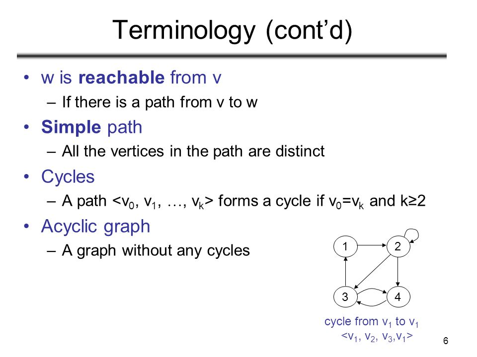 Terminology (cont'd) w is reachable from v Simple path Cycles