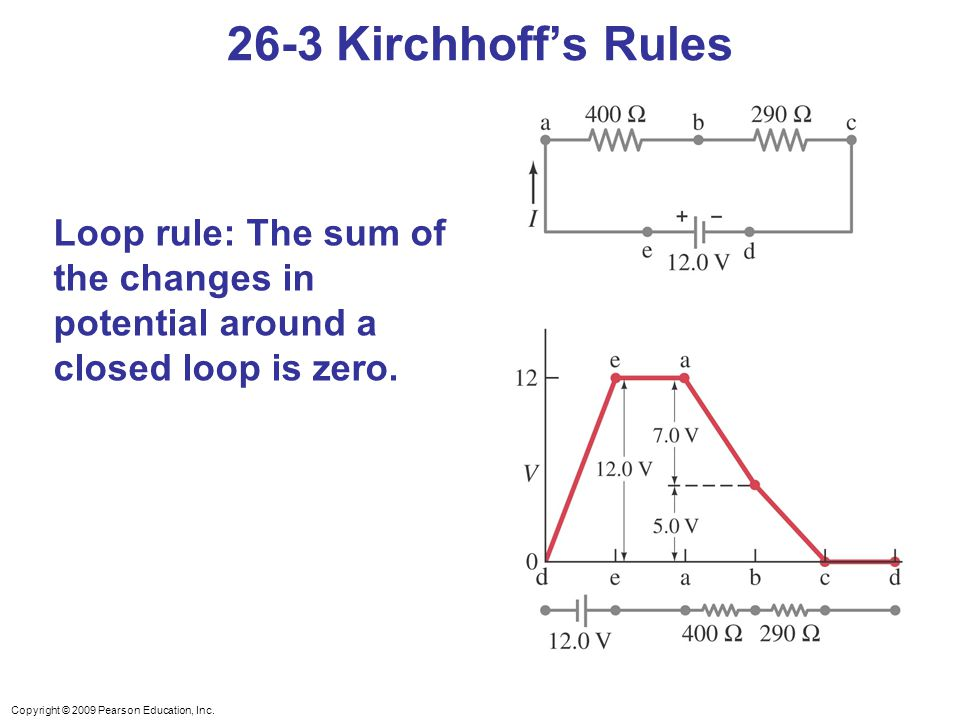 26-3 Kirchhoff's Rules Loop rule: The sum of the changes in potential around a closed loop is zero.