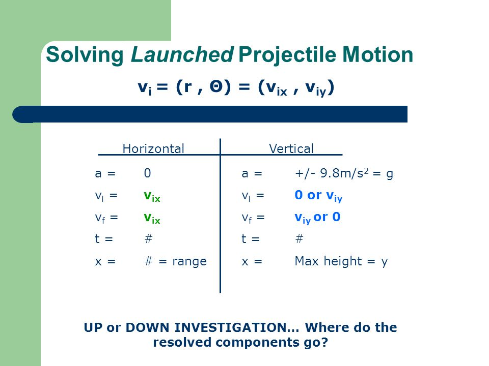 Solving Launched Projectile Motion