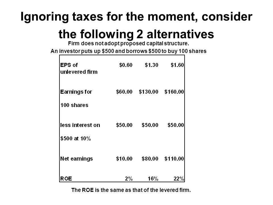 Ignoring taxes for the moment, consider the following 2 alternatives